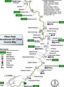 Pikes Peak International Hill Climb course map, 28.06.2011