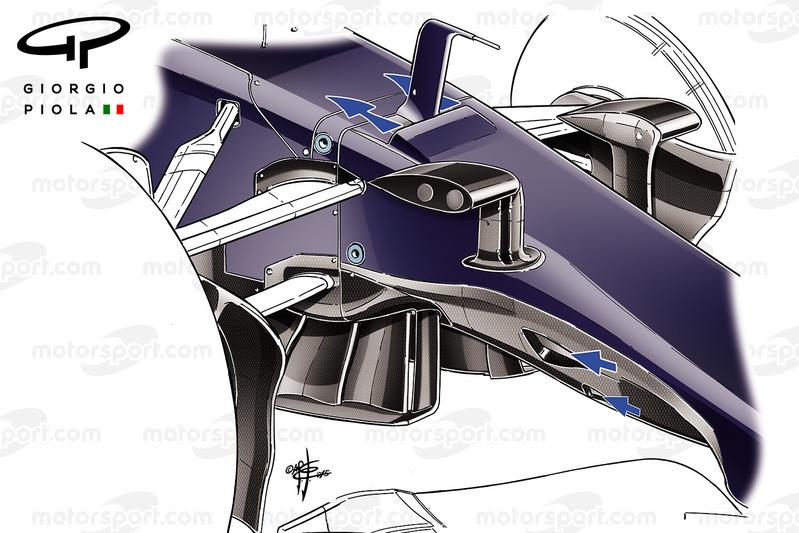 "Toro Rosso ""S"" duct"